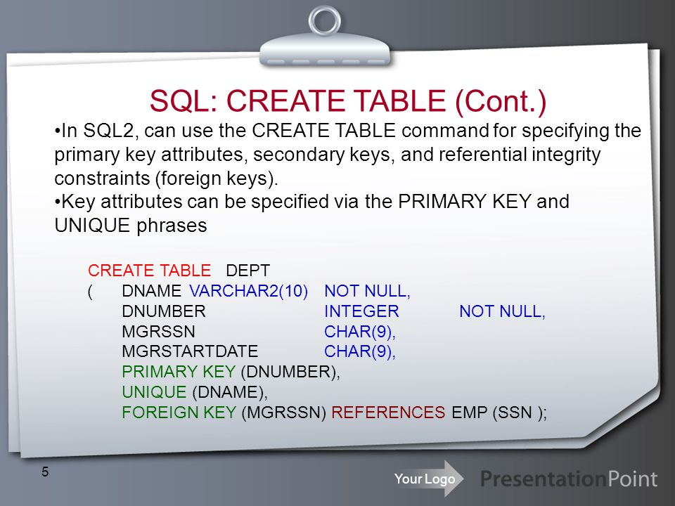 SQL: CREATE TABLE (Cont.)