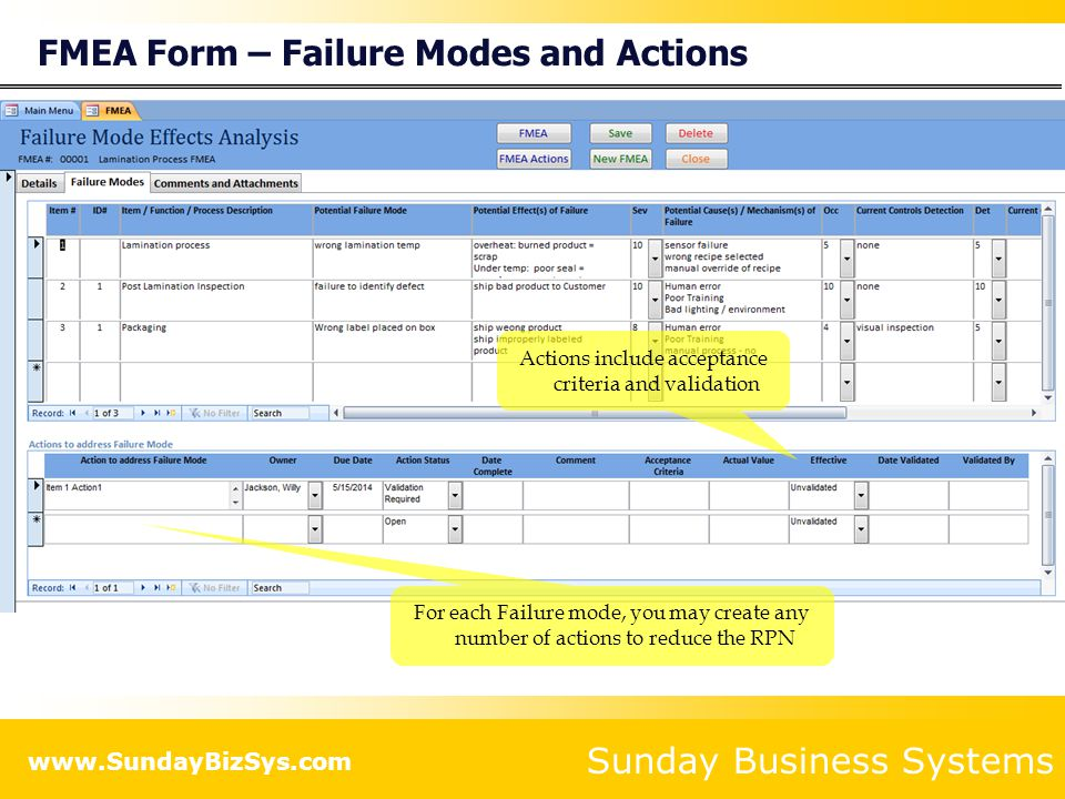 FMEA Form – Failure Modes and Actions