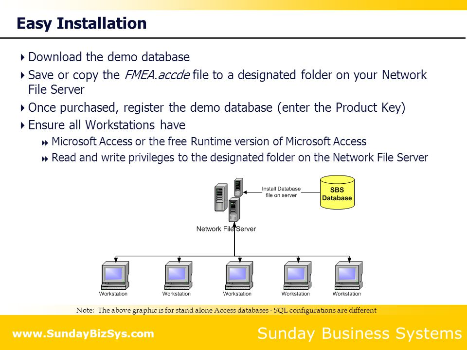 Easy Installation Download the demo database