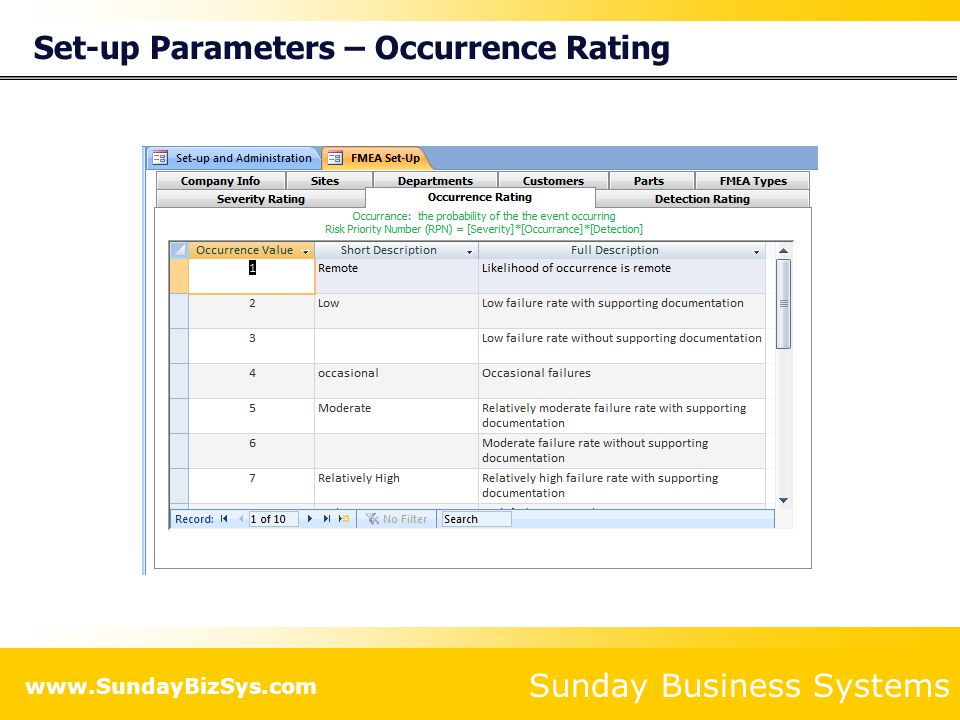 Set-up Parameters – Occurrence Rating