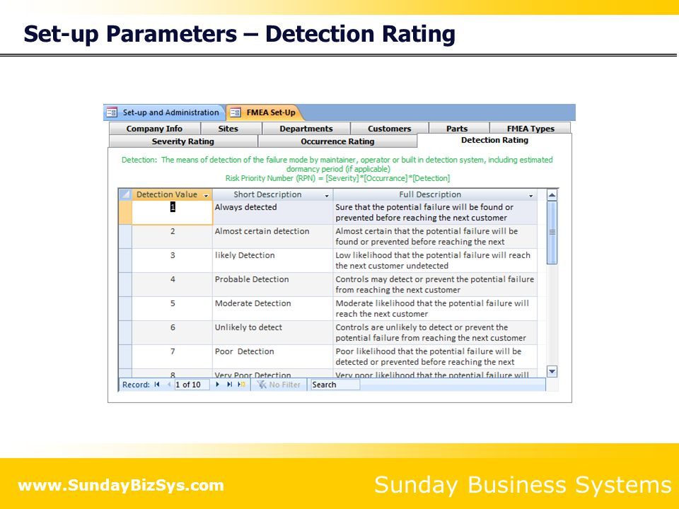 Set-up Parameters – Detection Rating