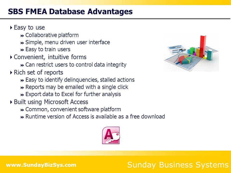SBS FMEA Database Advantages