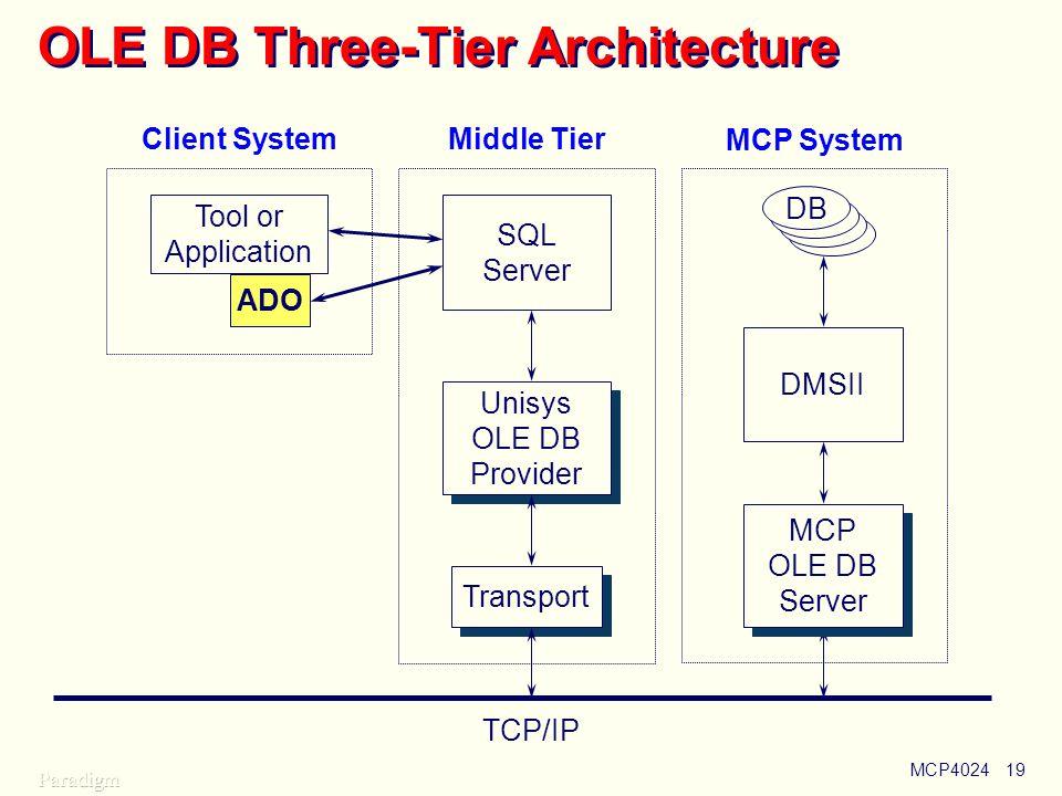 OLE DB Three-Tier Architecture