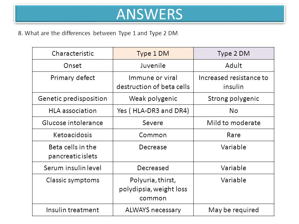 ANSWERS Characteristic Type 1 DM Type 2 DM Onset Juvenile Adult