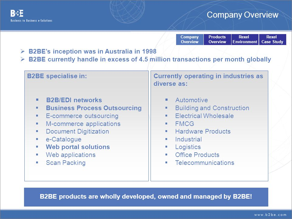 B2BE products are wholly developed, owned and managed by B2BE!