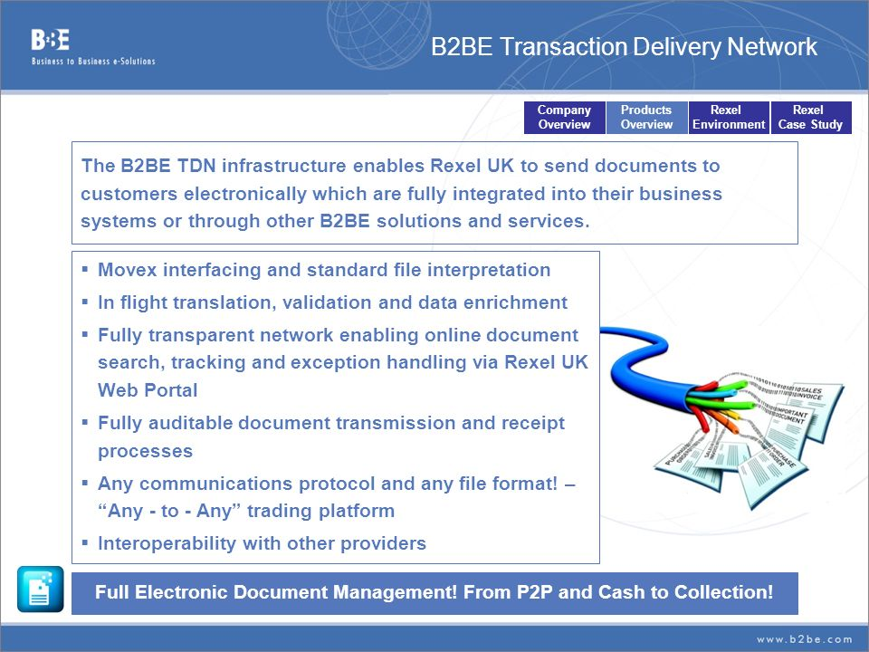 B2BE Transaction Delivery Network