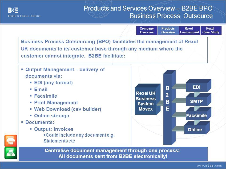 Products and Services Overview – B2BE BPO Business Process Outsource