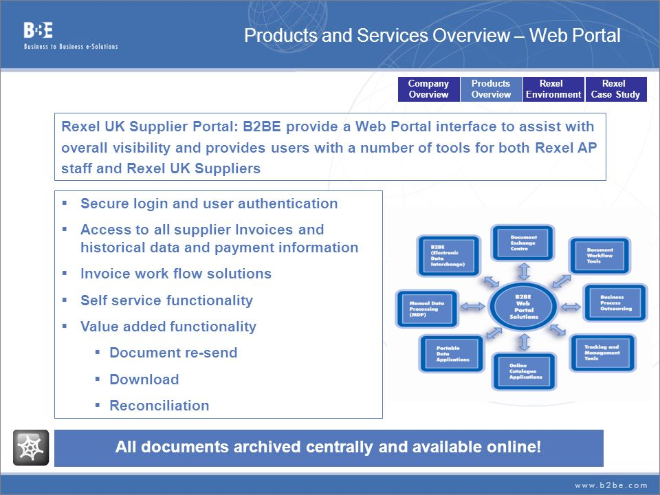 Products and Services Overview – Web Portal