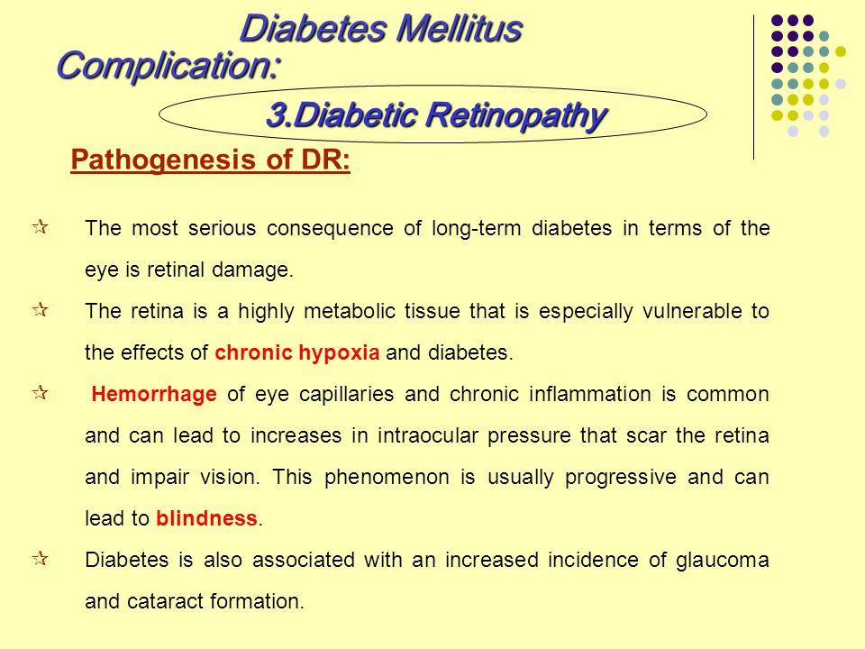 Diabetes Mellitus Complication: 3.Diabetic Retinopathy