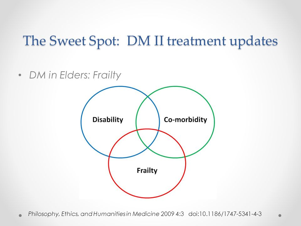 The Sweet Spot: DM II treatment updates