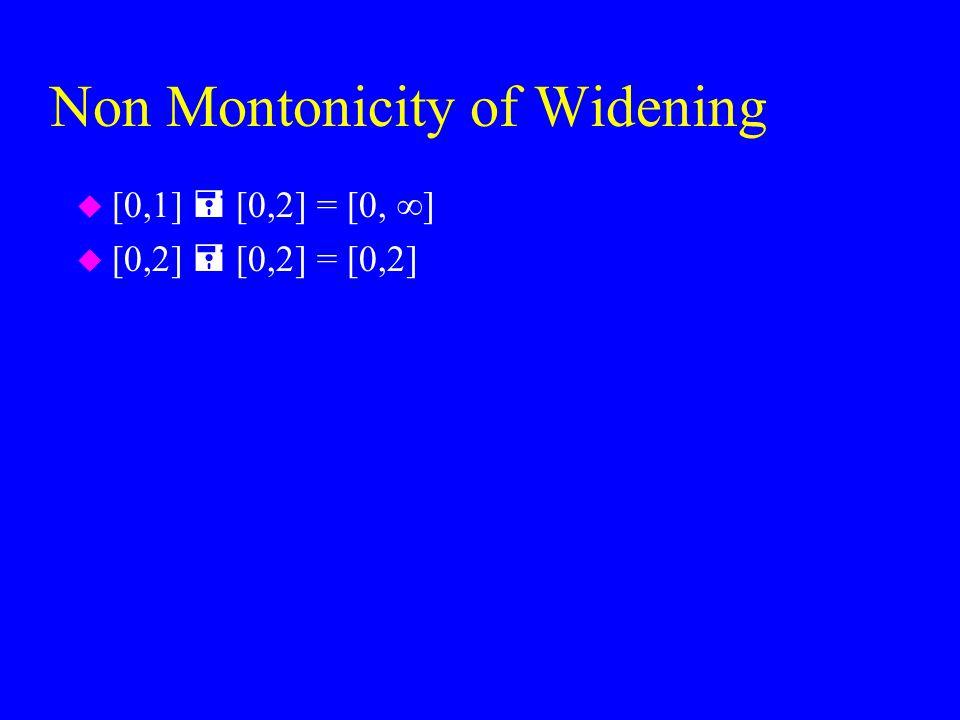Non Montonicity of Widening