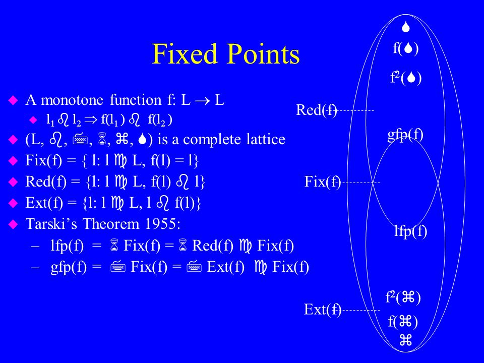 Fixed Points  f() f2() A monotone function f: L  L Red(f)