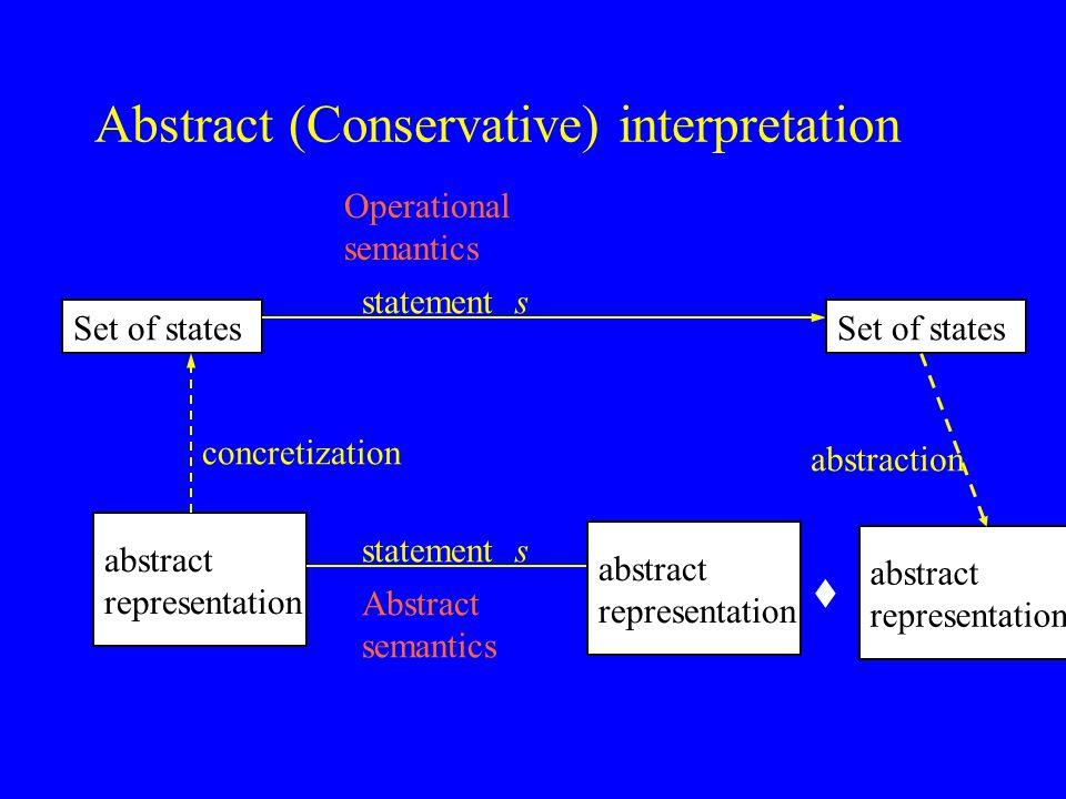 Abstract (Conservative) interpretation