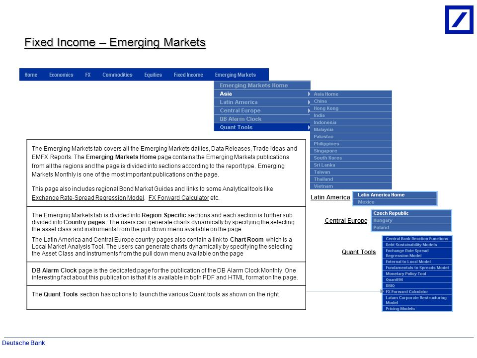 Fixed Income – Emerging Markets
