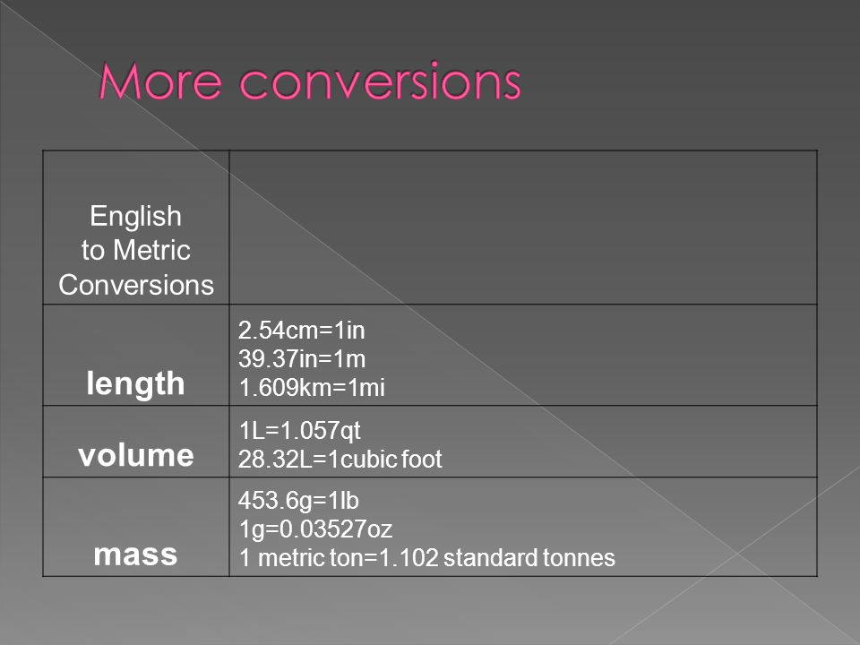 More conversions length volume mass English to Metric Conversions