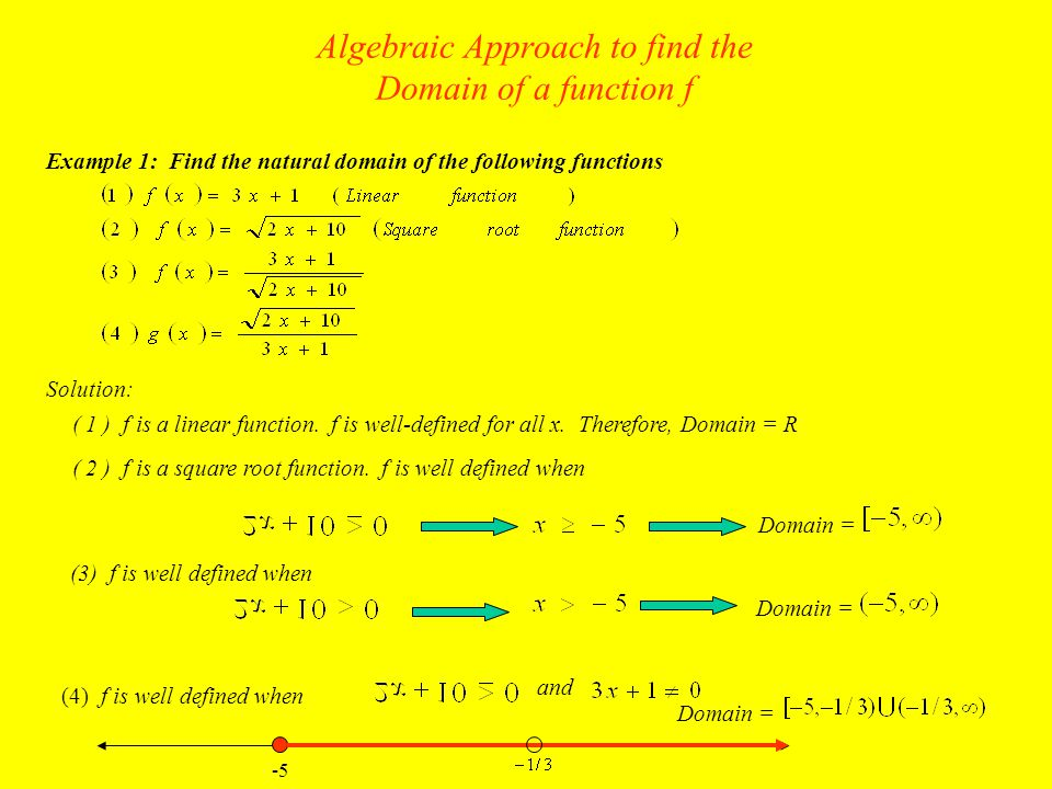 Algebraic Approach to find the Domain of a function f