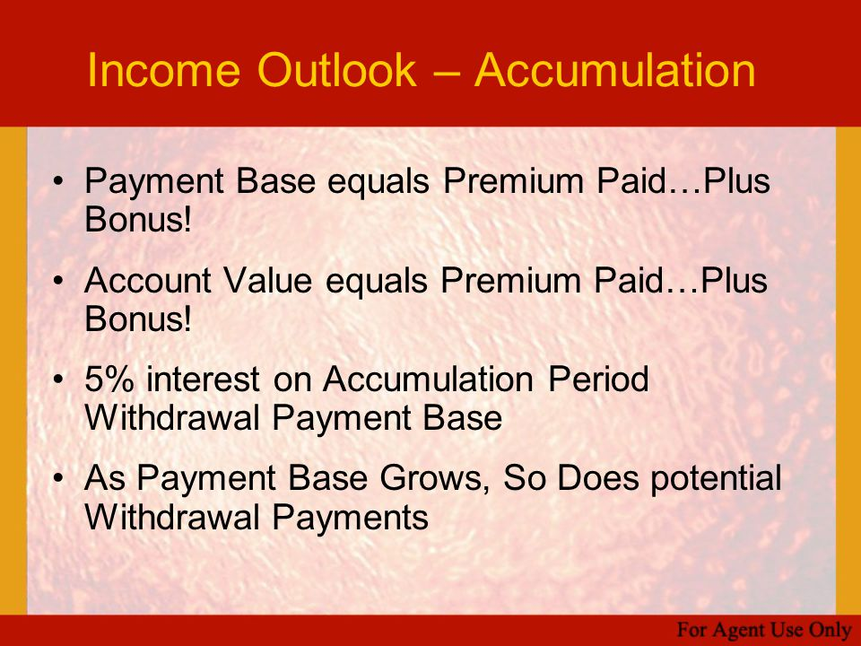 Income Outlook – Accumulation