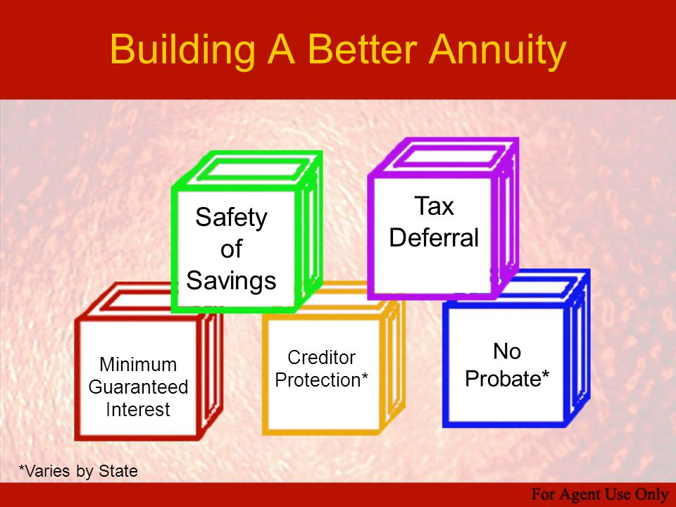 Building A Better Annuity