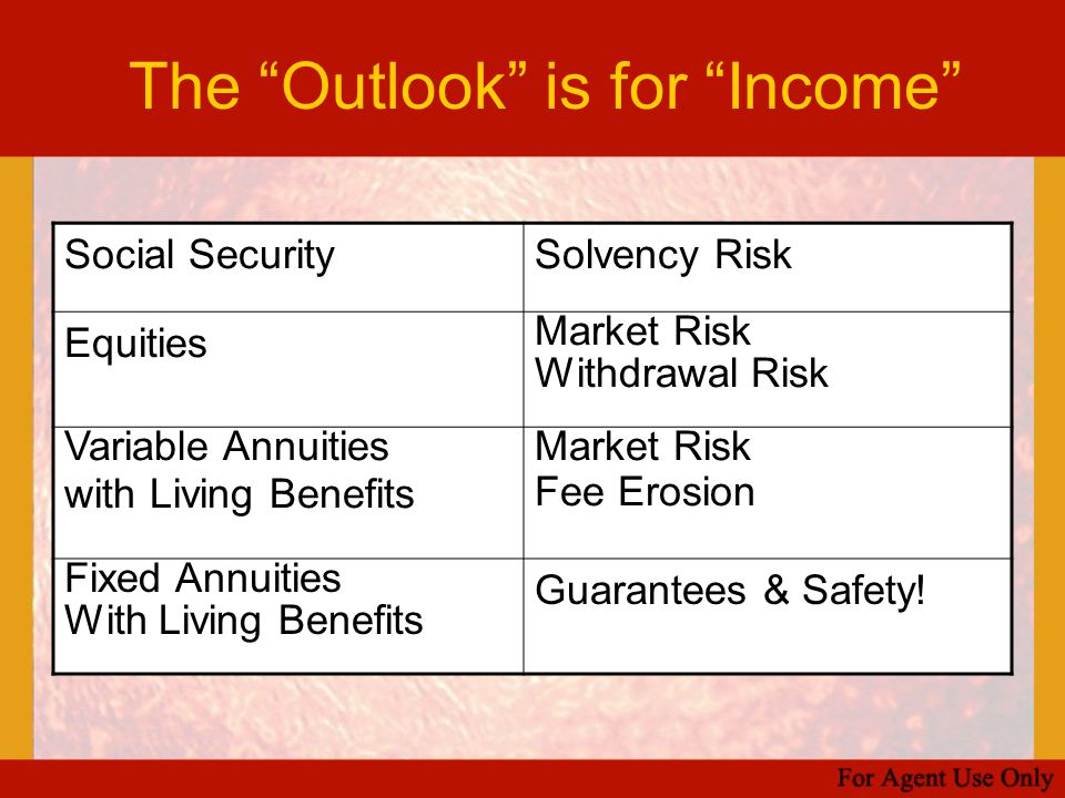 The Outlook is for Income