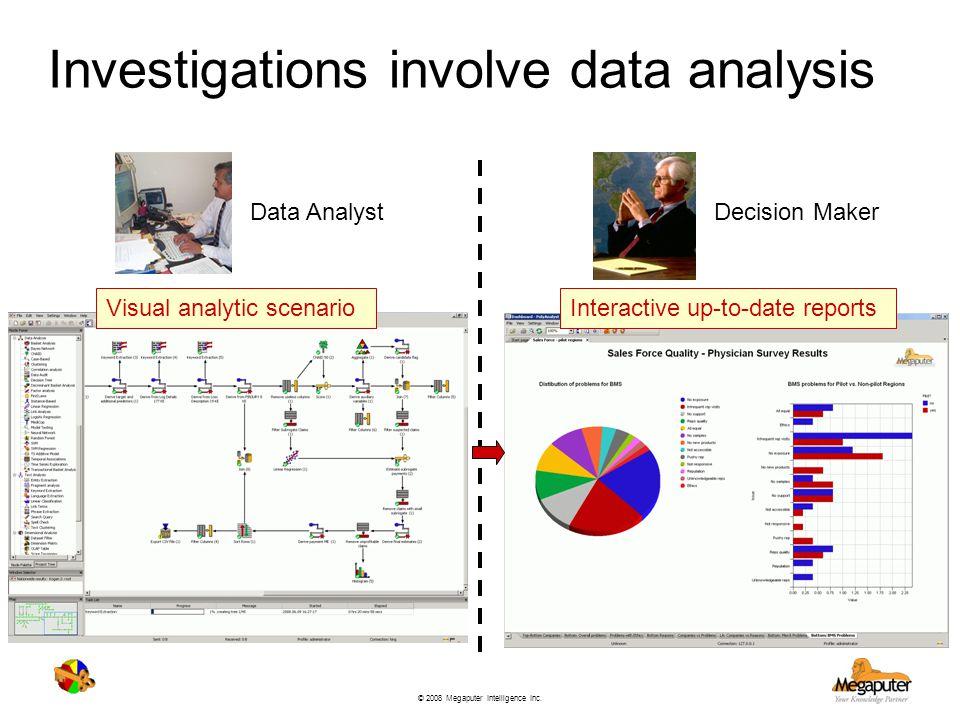 Investigations involve data analysis