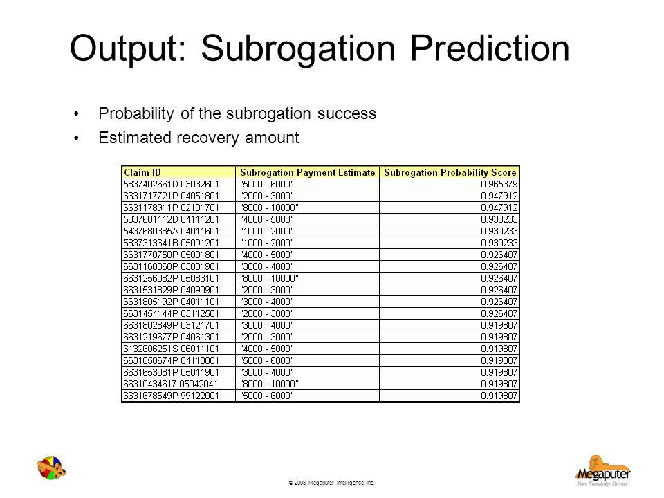 Output: Subrogation Prediction