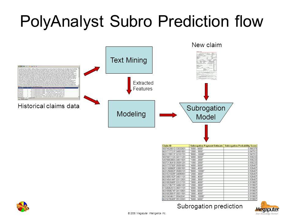 PolyAnalyst Subro Prediction flow