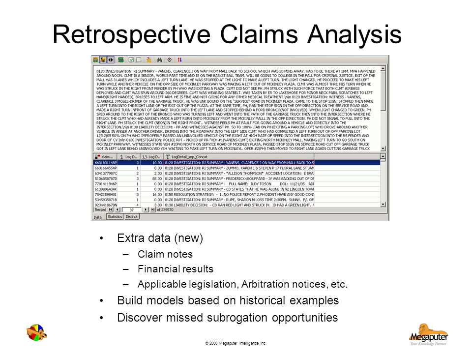 Retrospective Claims Analysis