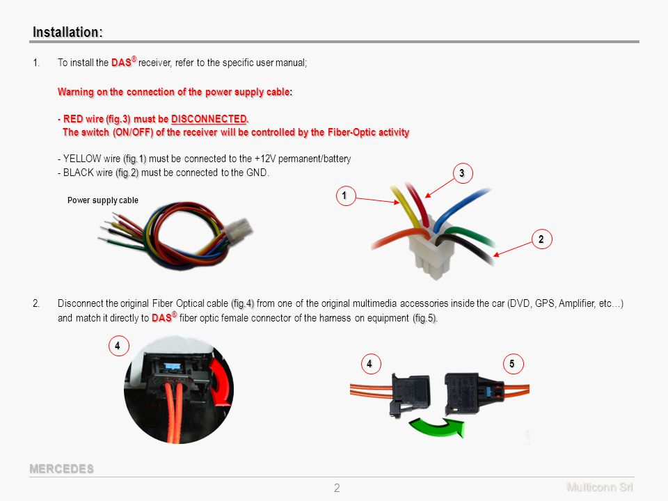 Installation: Warning on the connection of the power supply cable: