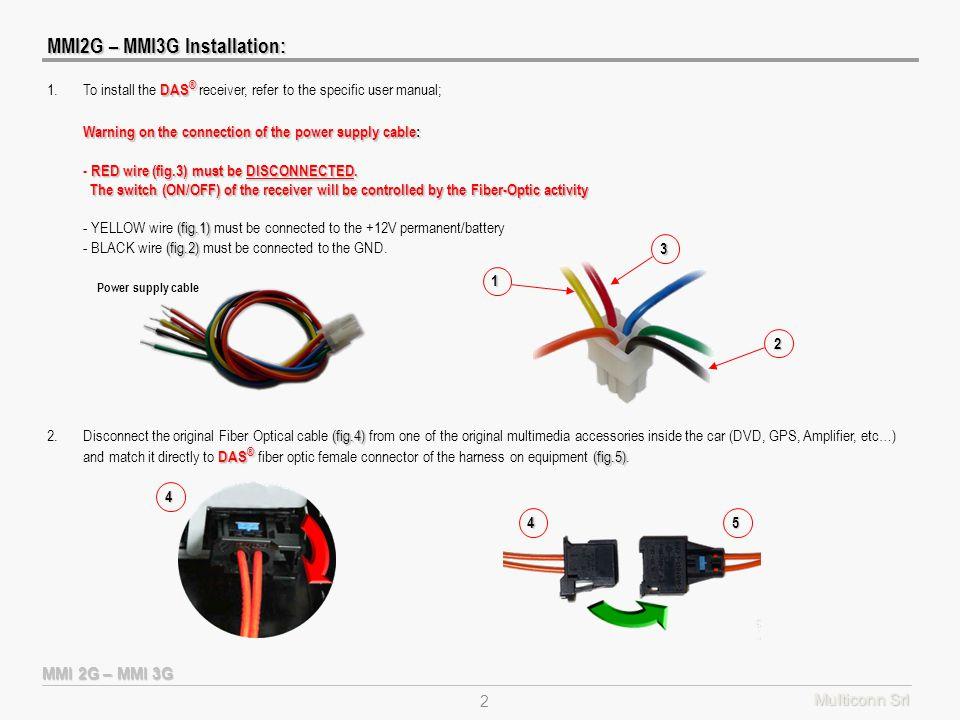 MMI2G – MMI3G Installation: