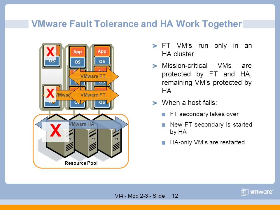 VMware Fault Tolerance and HA Work Together