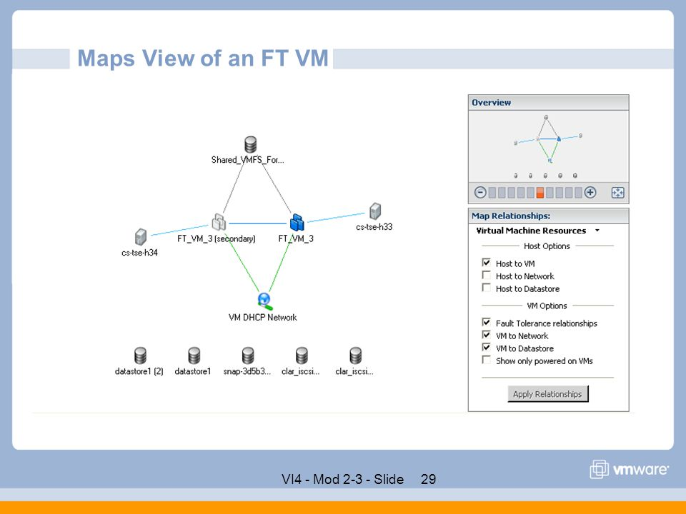 Maps View of an FT VM VI4 - Mod 2-3 - Slide