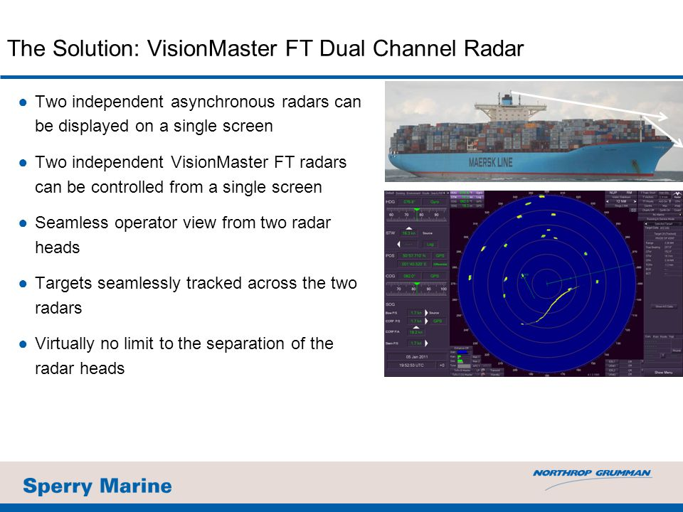 The Solution: VisionMaster FT Dual Channel Radar