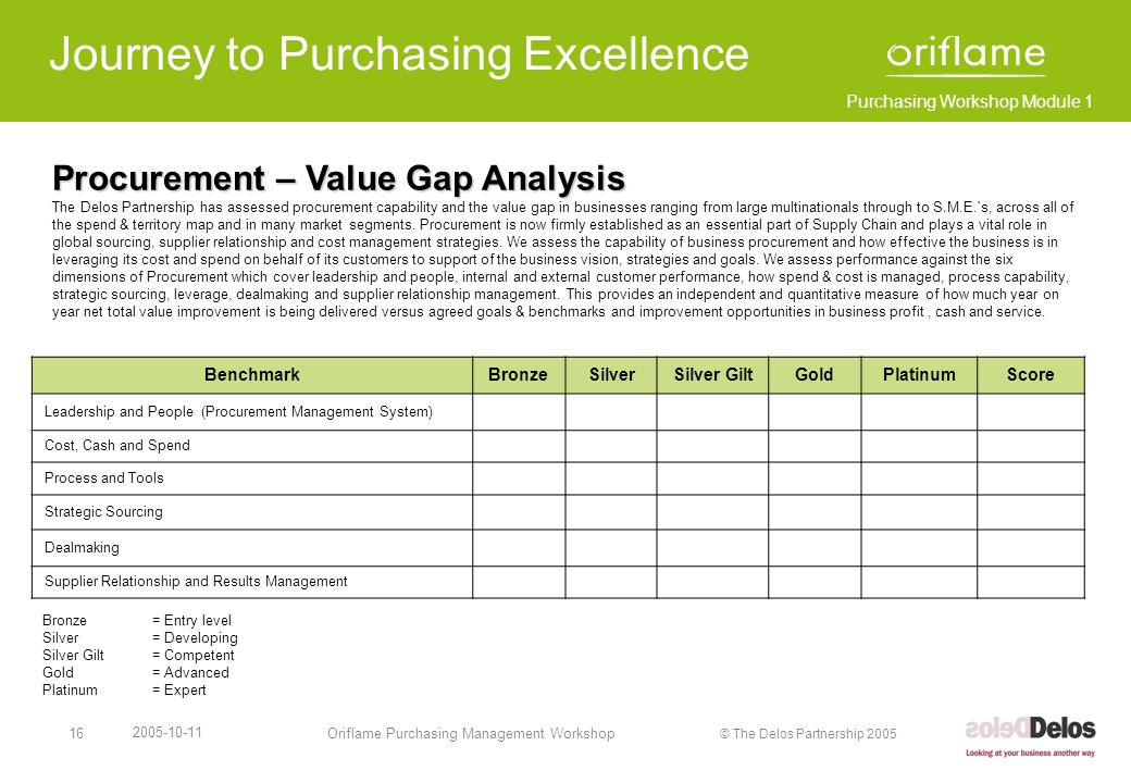 Journey to Purchasing Excellence