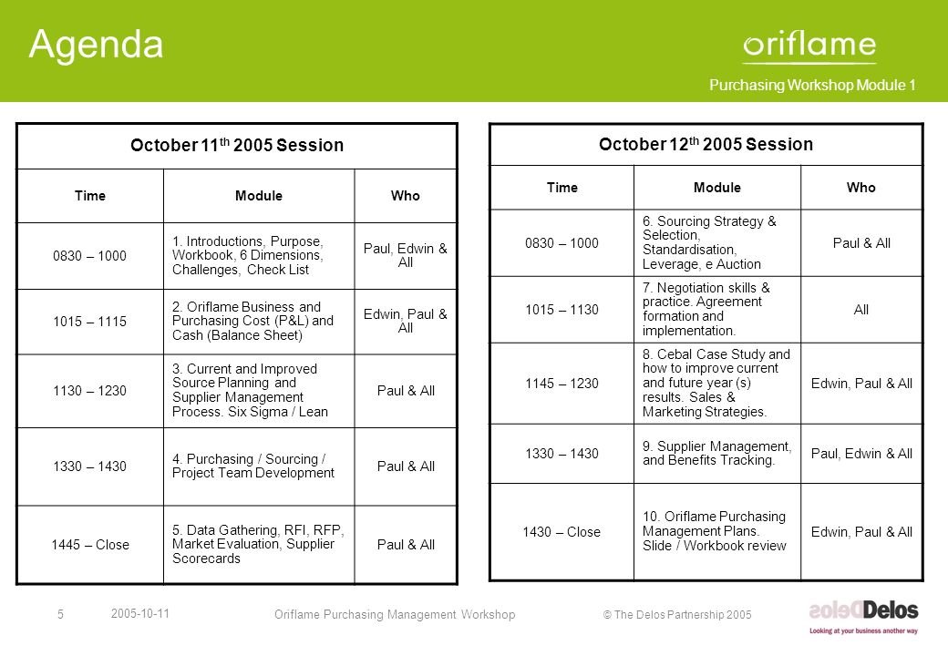 Agenda October 11th 2005 Session October 12th 2005 Session Time Module