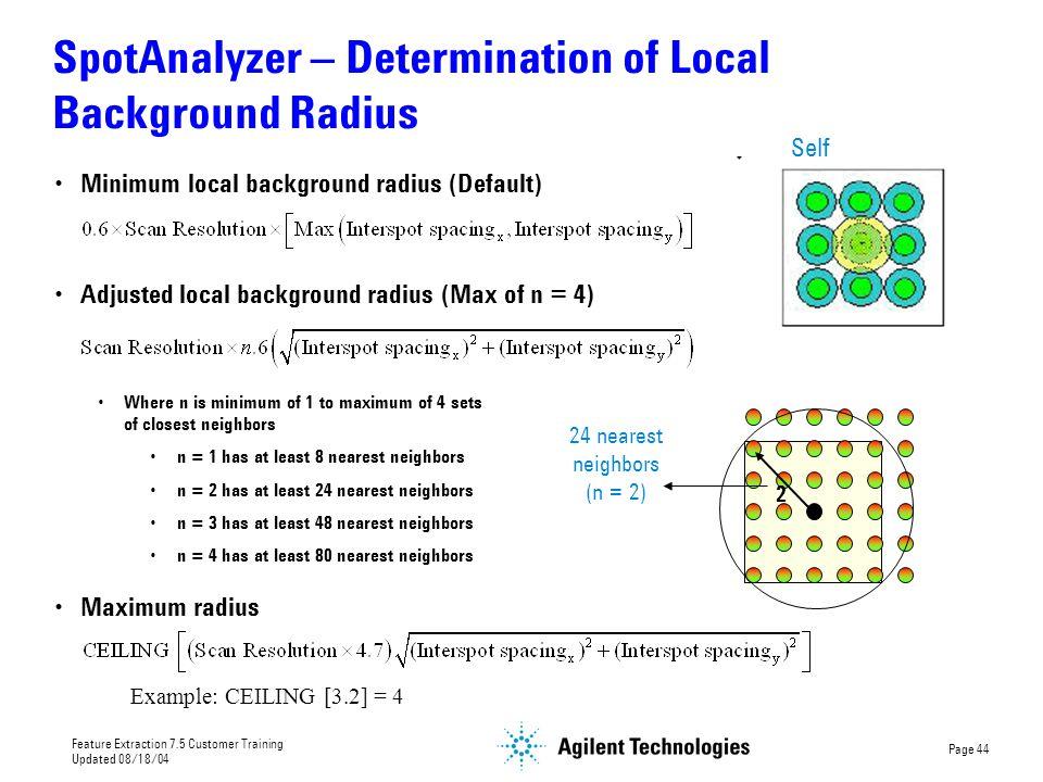 SpotAnalyzer – Determination of Local Background Radius
