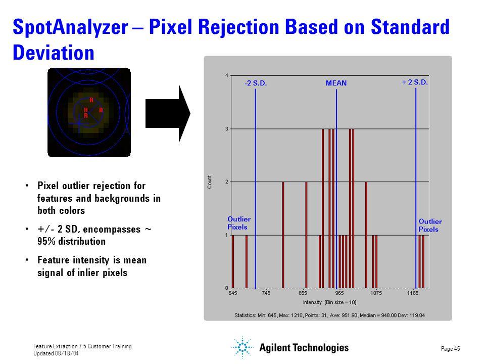 SpotAnalyzer – Pixel Rejection Based on Standard Deviation