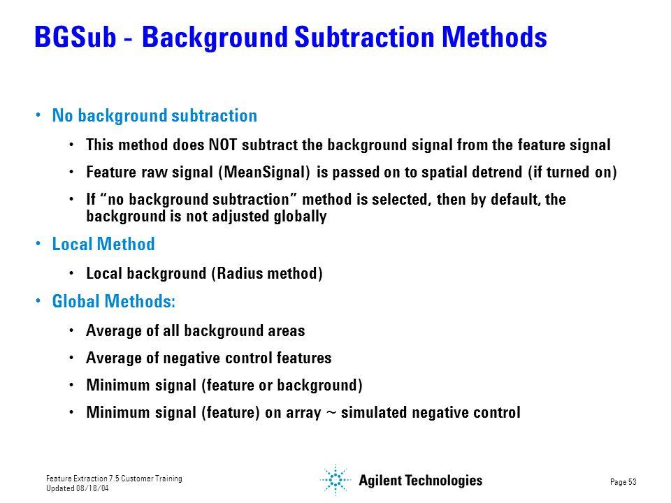 BGSub - Background Subtraction Methods