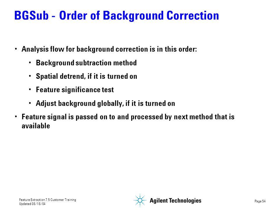 BGSub - Order of Background Correction