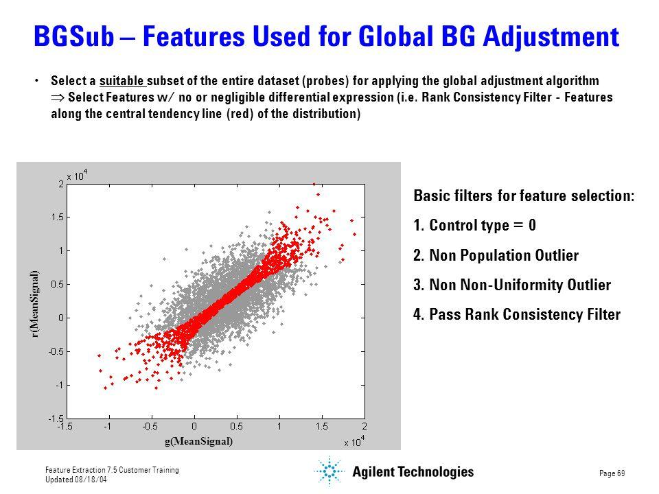 BGSub – Features Used for Global BG Adjustment
