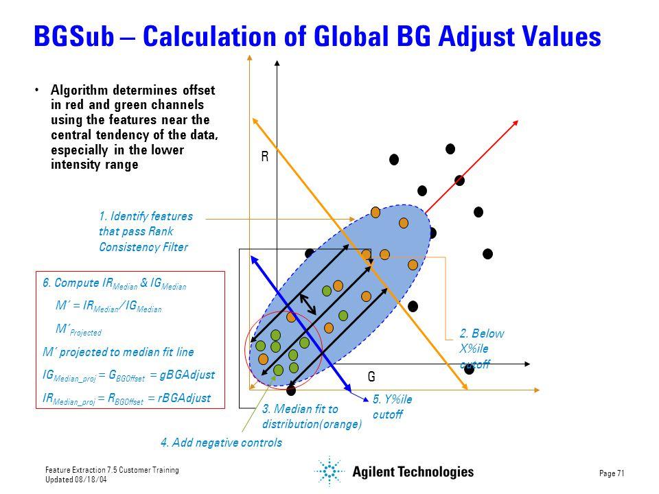 BGSub – Calculation of Global BG Adjust Values