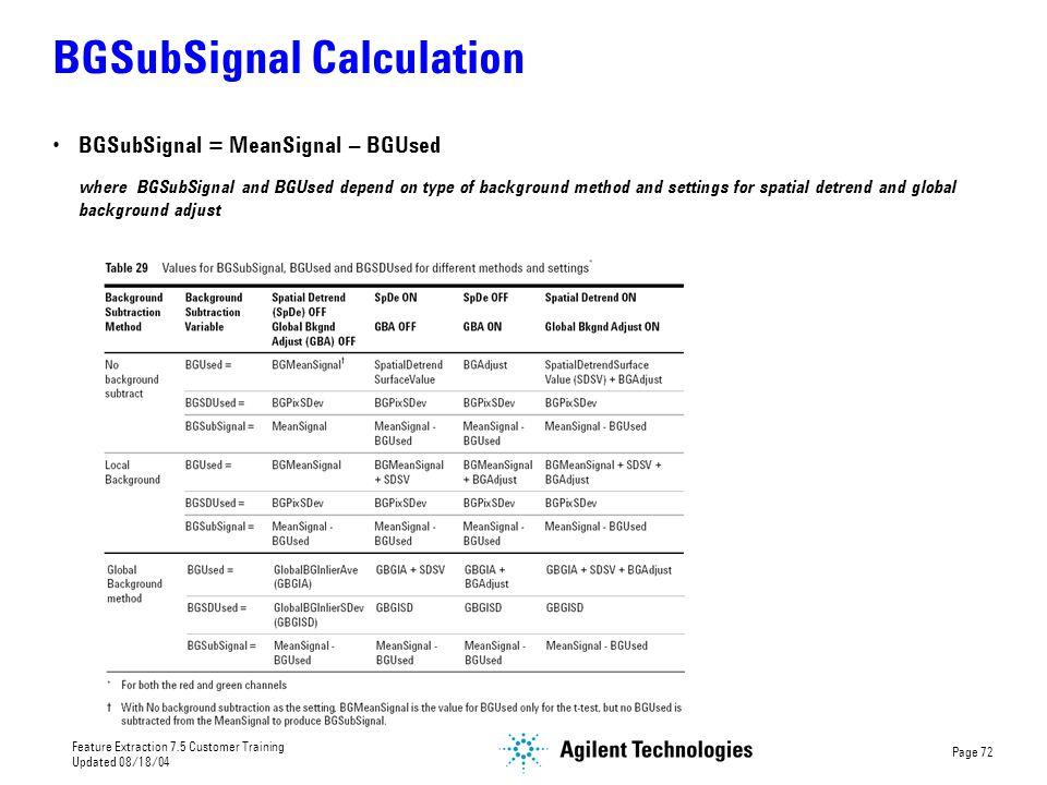 BGSubSignal Calculation