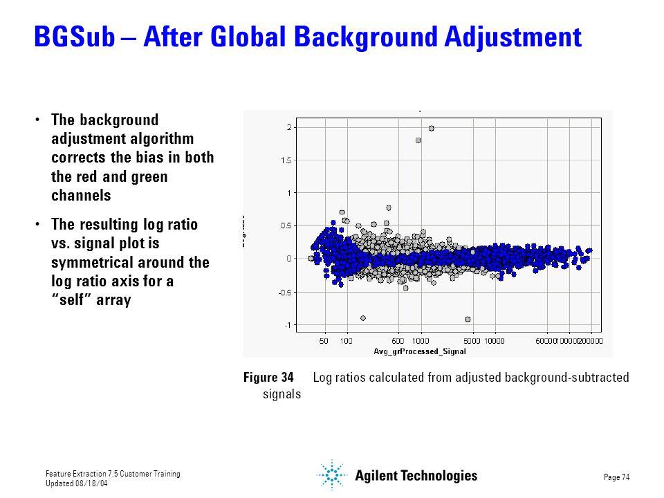 BGSub – After Global Background Adjustment