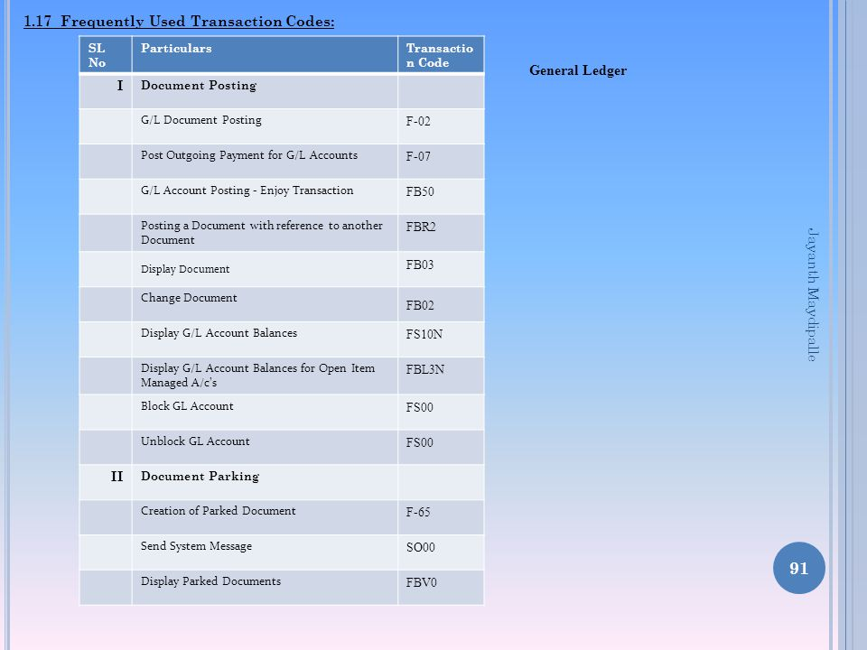 1.17 Frequently Used Transaction Codes: General Ledger
