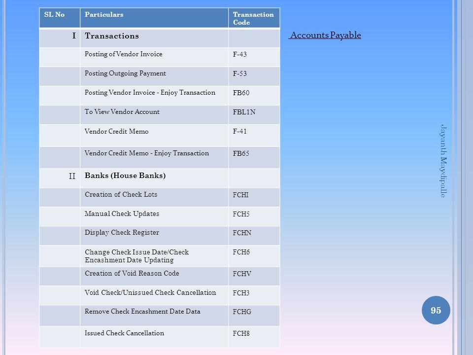 Accounts Payable I Transactions II Jayanth Maydipalle F-43 F-53 FB60