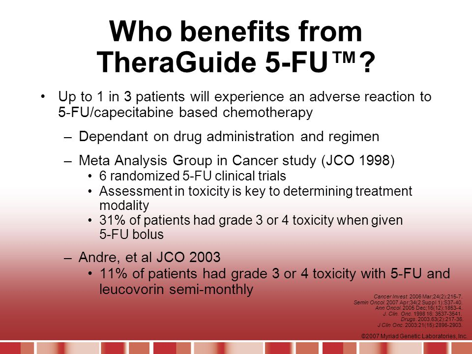 Who benefits from TheraGuide 5-FU™