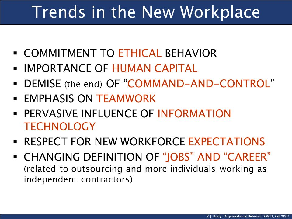 Modern trends in organizational behaviour