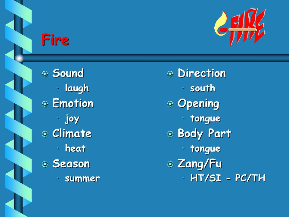 Fire Sound Emotion Climate Season Direction Opening Body Part Zang/Fu