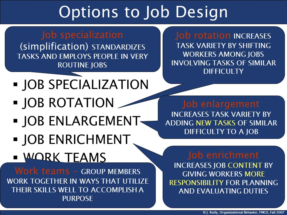 Options to Job Design JOB SPECIALIZATION JOB ROTATION JOB ENLARGEMENT