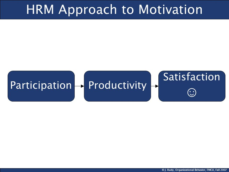 HRM Approach to Motivation