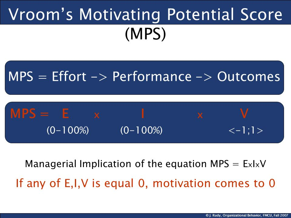 Vroom's Motivating Potential Score (MPS)